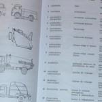 Ilustrowany słownik samochodowy (5a)