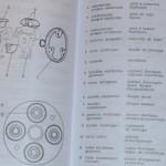 Ilustrowany słownik samochodowy (7a)
