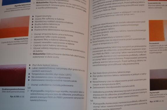 podstawy lakiernictwa (8)