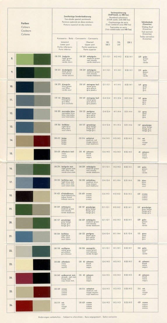 11 kolory