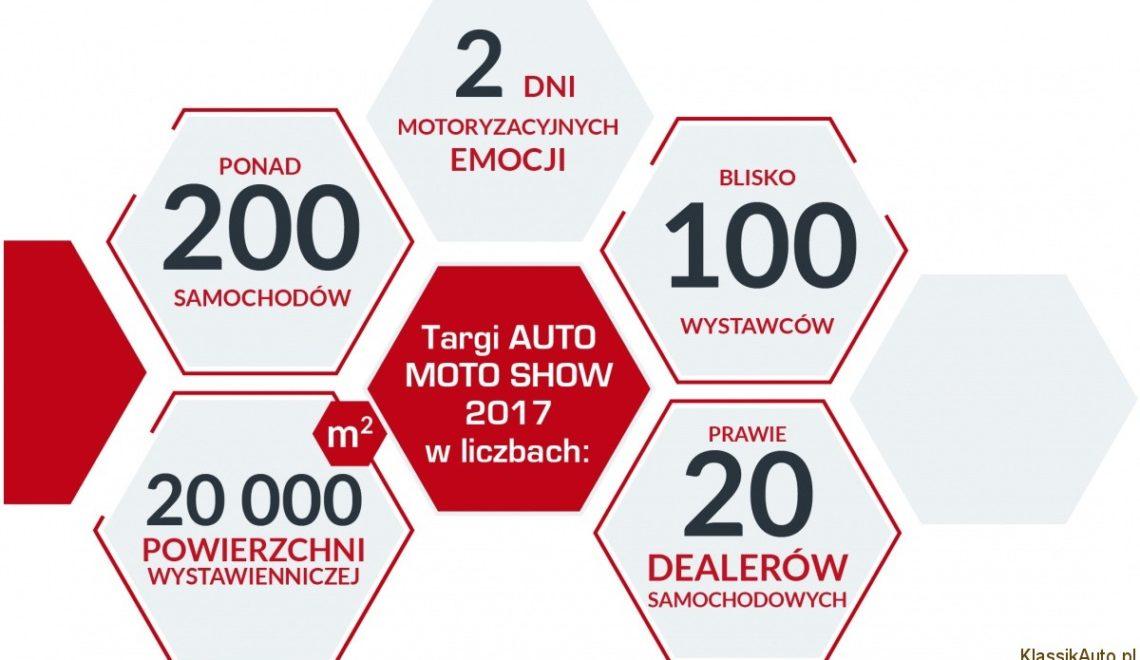 Już: Auto Moto Show w Sosnowcu
