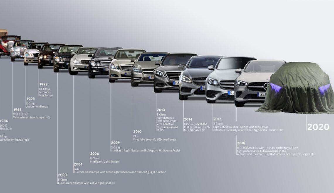 Kamienie milowe Mercedes-Benz: samochodowe oświetlenie na przestrzeni dekad